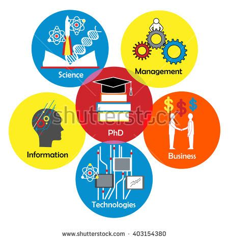 Research proposal master's thesis economics